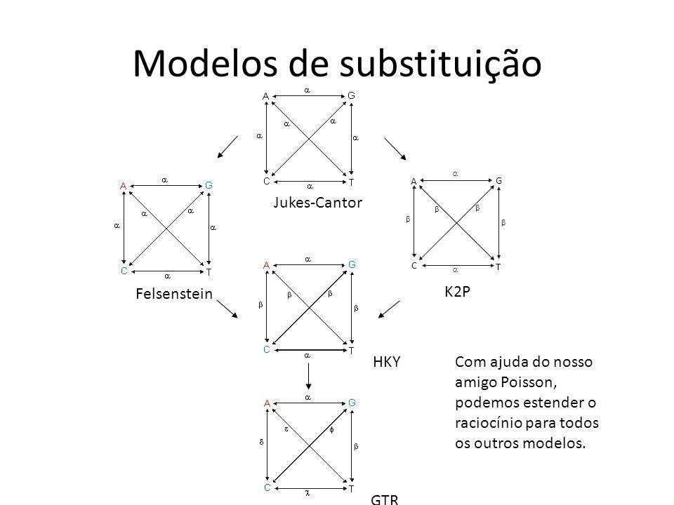Modelos de substituição GTR HKY A C T G Jukes-Cantor Felsenstein K2P Com ajuda do nosso amigo Poisson, podemos estender o raciocínio para todos os outros modelos.