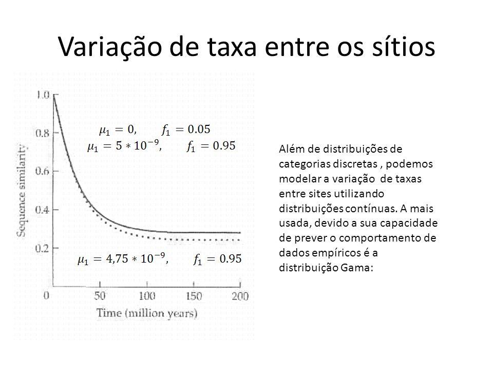 Variação de taxa entre os sítios Além de distribuições de categorias discretas, podemos modelar a variação de taxas entre sites utilizando distribuições contínuas.