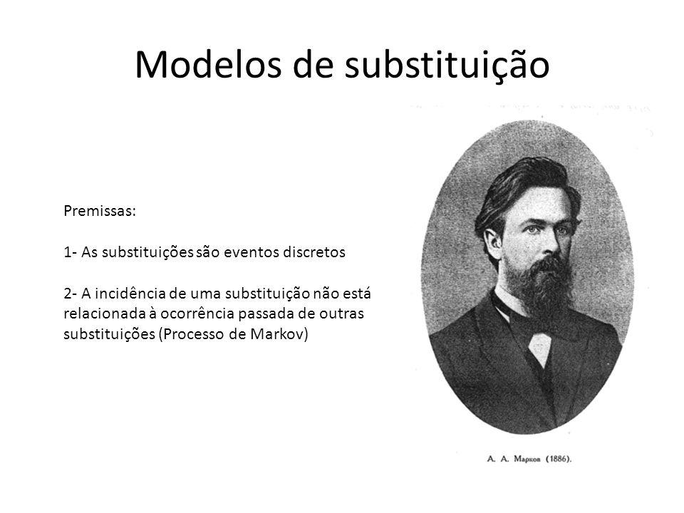 Modelos de substituição Premissas: 1- As substituições são eventos discretos 2- A incidência de uma substituição não está relacionada à ocorrência passada de outras substituições (Processo de Markov)