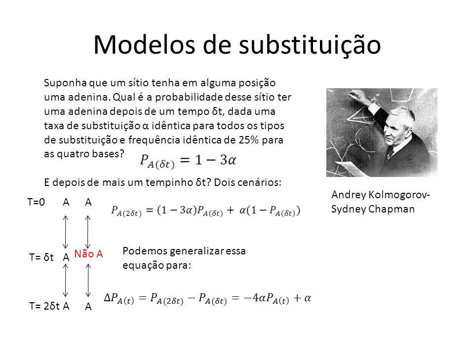 Modelos de substituição Suponha que um sítio tenha em alguma posição uma adenina. Qual é a probabilidade desse sítio ter uma adenina depois de um temp