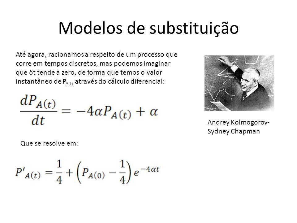 Modelos de substituição Até agora, racionamos a respeito de um processo que corre em tempos discretos, mas podemos imaginar que δt tende a zero, de forma que temos o valor instantâneo de P A(t) através do cálculo diferencial: Que se resolve em: Andrey Kolmogorov- Sydney Chapman