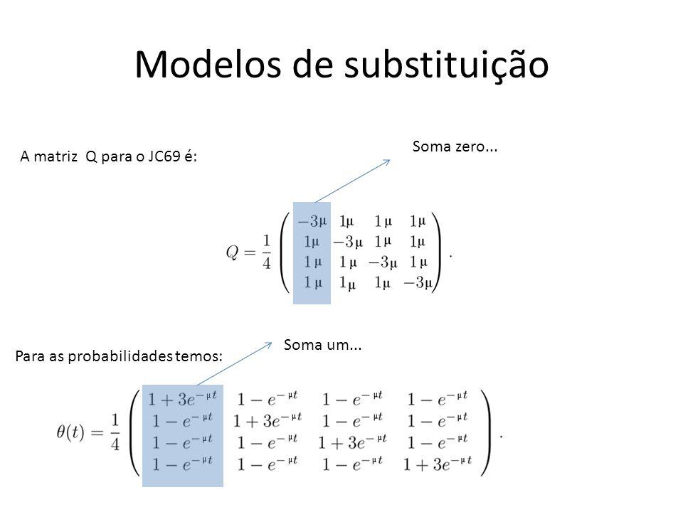 Modelos de substituição A matriz Q para o JC69 é: Para as probabilidades temos: Soma zero... Soma um...