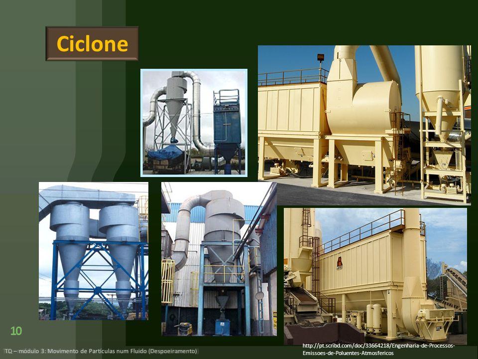 10 TQ – módulo 3: Movimento de Partículas num Fluido (Despoeiramento) Ciclone http://pt.scribd.com/doc/33664218/Engenharia-de-Processos- Emissoes-de-P