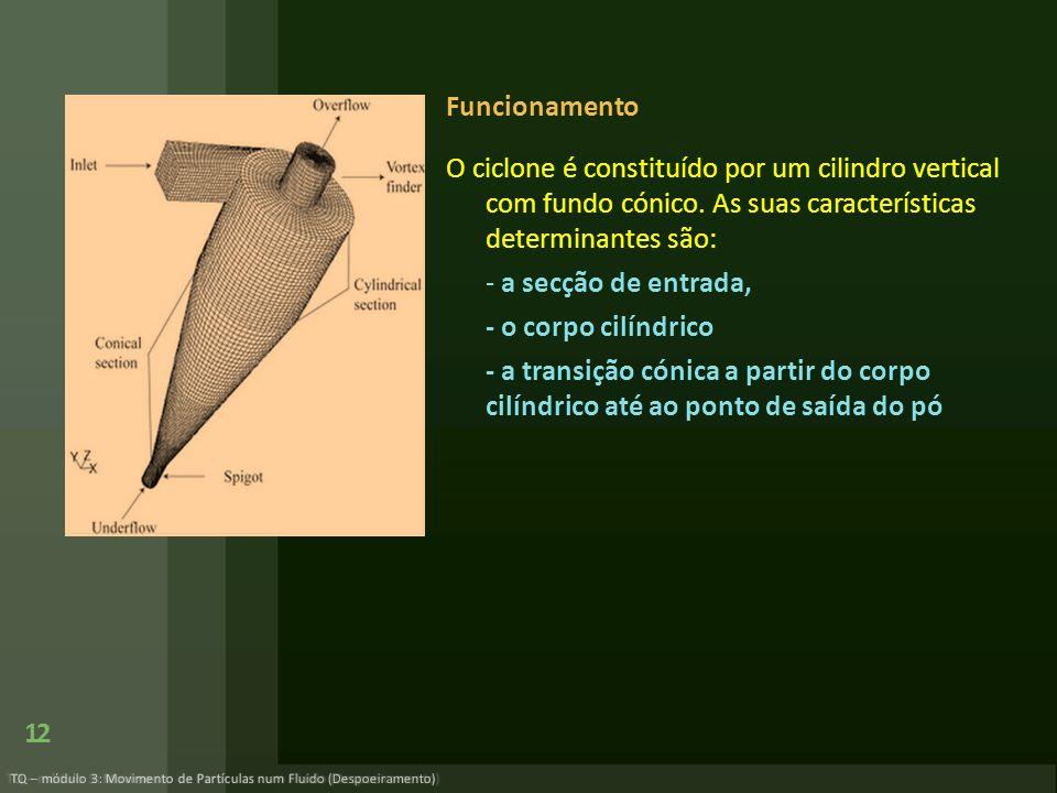 Funcionamento O ciclone é constituído por um cilindro vertical com fundo cónico. As suas características determinantes são: - a secção de entrada, - o