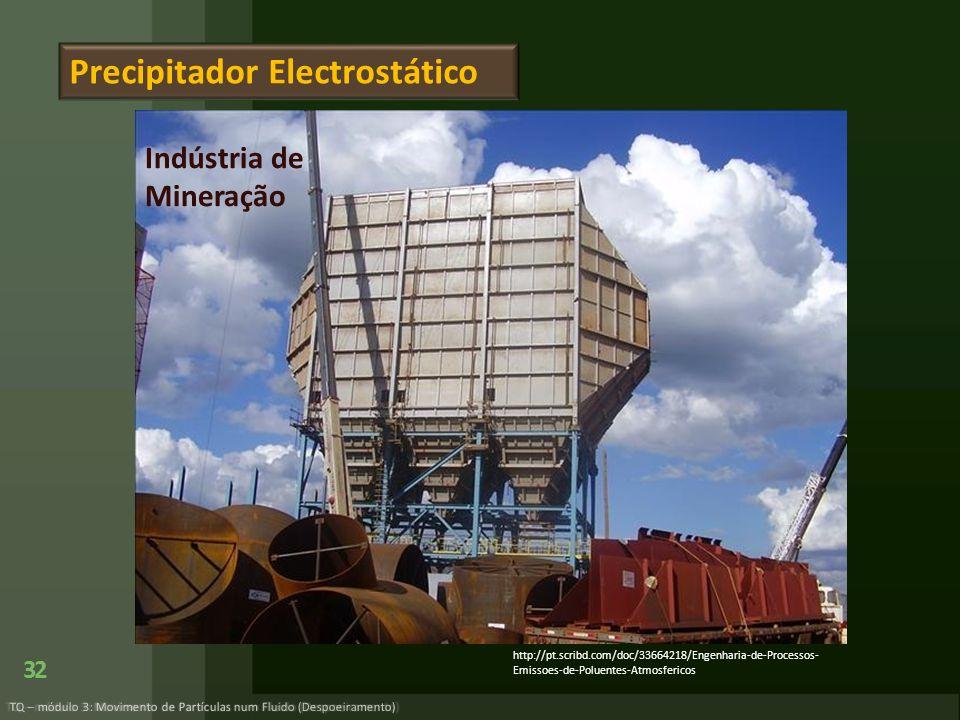 Categoria: MINERAÇÃO 32 TQ – módulo 3: Movimento de Partículas num Fluido (Despoeiramento) Precipitador Electrostático http://pt.scribd.com/doc/336642