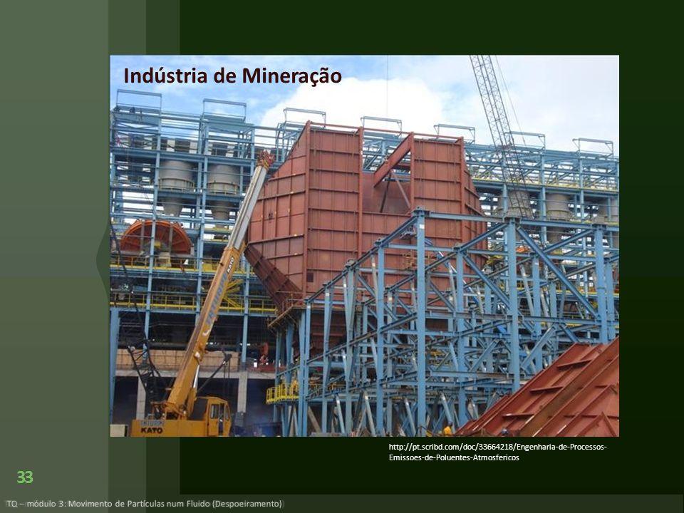 Categoria: MINERAÇÃO 33 TQ – módulo 3: Movimento de Partículas num Fluido (Despoeiramento) http://pt.scribd.com/doc/33664218/Engenharia-de-Processos-