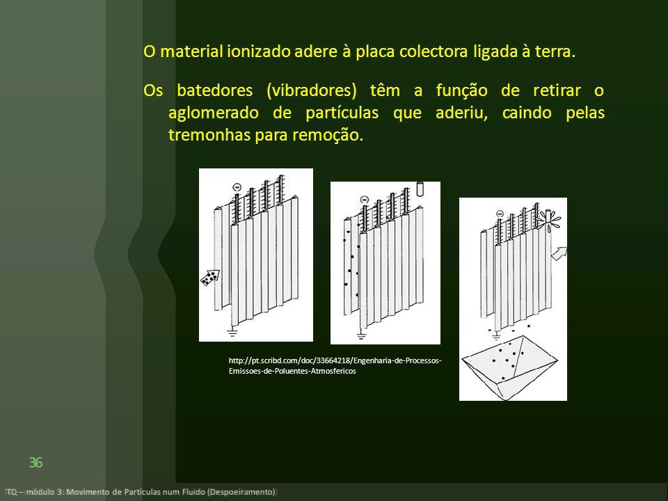 O material ionizado adere à placa colectora ligada à terra. Os batedores (vibradores) têm a função de retirar o aglomerado de partículas que aderiu, c