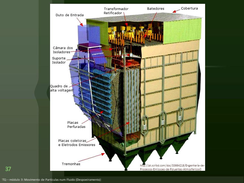 37 TQ – módulo 3: Movimento de Partículas num Fluido (Despoeiramento) http://pt.scribd.com/doc/33664218/Engenharia-de- Processos-Emissoes-de-Poluentes