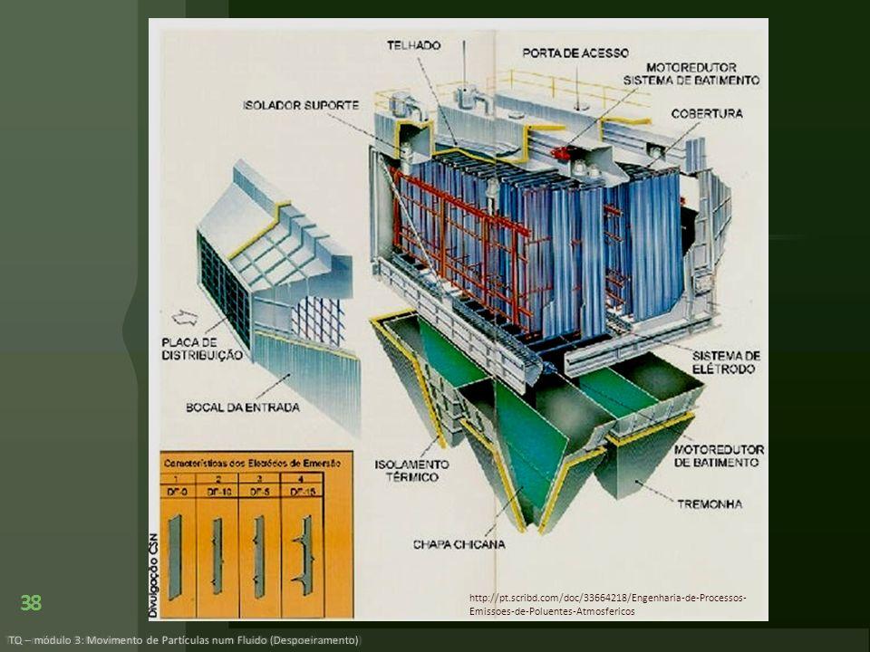 38 TQ – módulo 3: Movimento de Partículas num Fluido (Despoeiramento) http://pt.scribd.com/doc/33664218/Engenharia-de-Processos- Emissoes-de-Poluentes