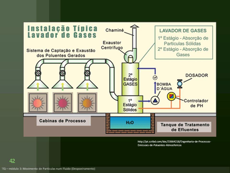 42 TQ – módulo 3: Movimento de Partículas num Fluido (Despoeiramento) http://pt.scribd.com/doc/33664218/Engenharia-de-Processos- Emissoes-de-Poluentes