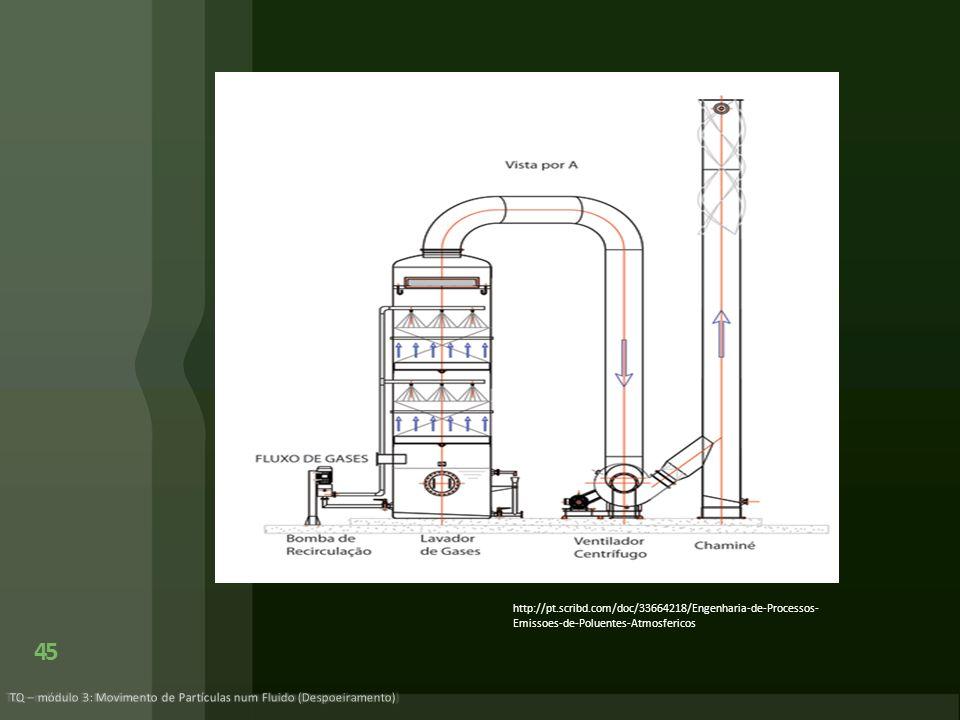 45 TQ – módulo 3: Movimento de Partículas num Fluido (Despoeiramento) http://pt.scribd.com/doc/33664218/Engenharia-de-Processos- Emissoes-de-Poluentes