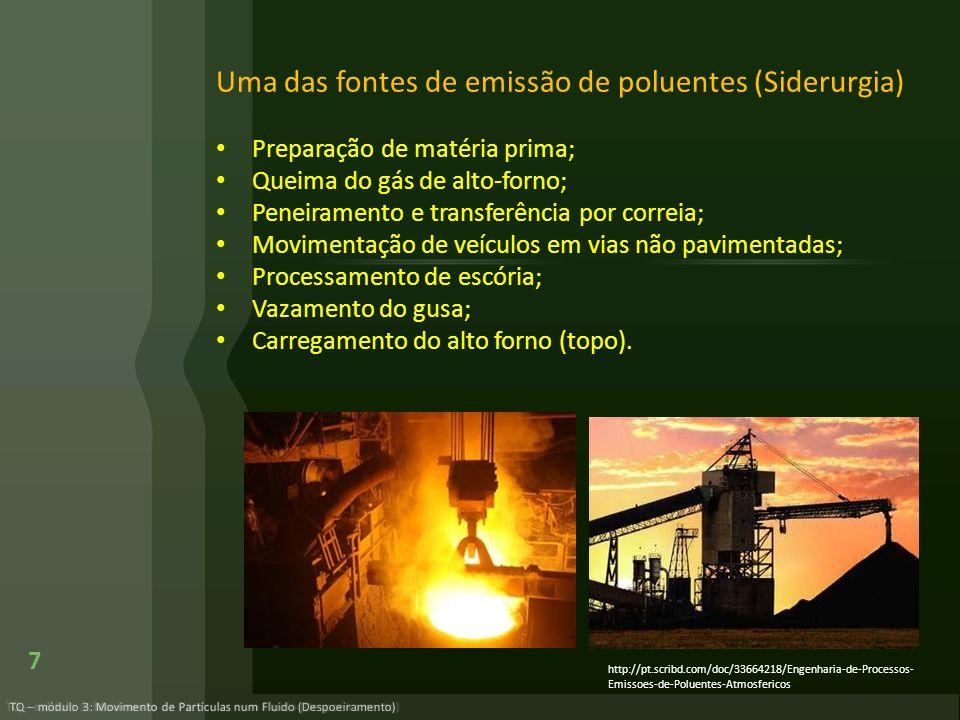 Uma das fontes de emissão de poluentes (Siderurgia) Preparação de matéria prima; Queima do gás de alto-forno; Peneiramento e transferência por correia
