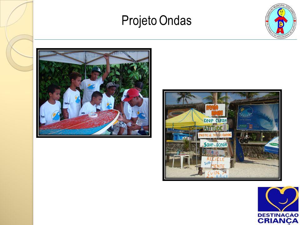 Projeto: Trem da Esperança 2009/2010 Objetivo: Retirar as Crianças e Adolescentes da Linha do Trem Público Alvo: Crianças e Adolescentes.