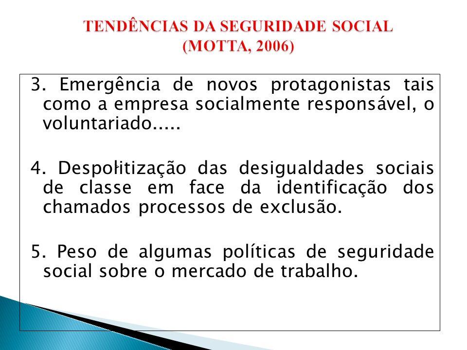 3. Emergência de novos protagonistas tais como a empresa socialmente responsável, o voluntariado..... 4. Despolitização das desigualdades sociais de c