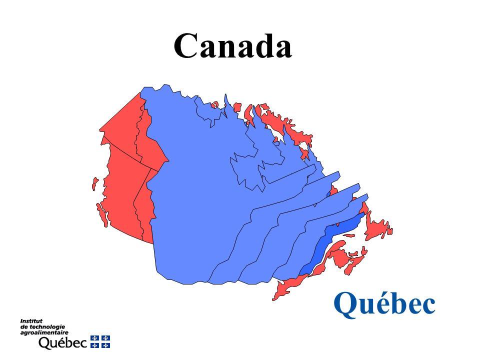 Formação Agricultura e da Alimentação em QUEBEC Indivíduos Indústria agroalimentar Governo de Quebec Ministério da Agricultura, Pescas e da Alimentação (MAPAQ) Ministério da Educação Ministério da Solidariedade Social 2.