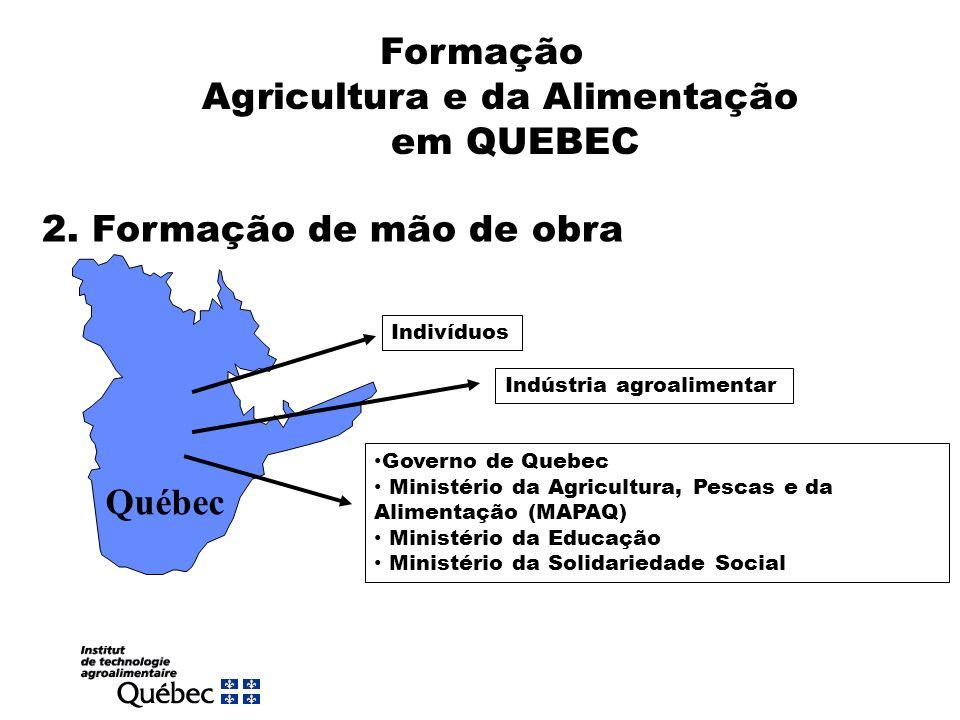 Formação Agricultura e da Alimentação em QUEBEC Indivíduos Indústria agroalimentar Governo de Quebec Ministério da Agricultura, Pescas e da Alimentaçã