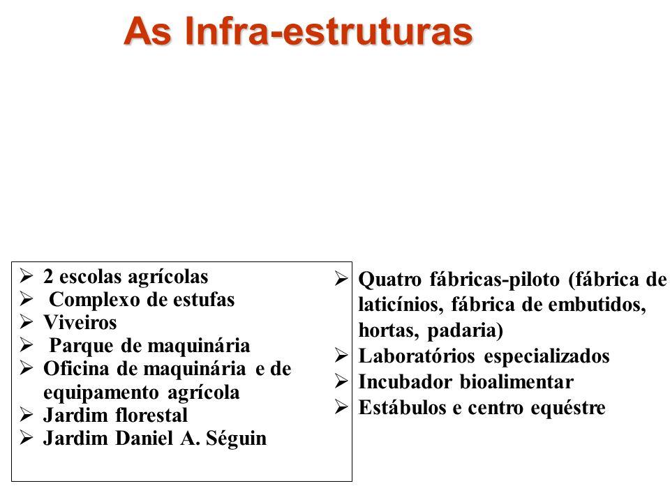 LINSTITUT DE TECHNOLOGIE AGROALIMENTAIRE Expertise para oferecer.