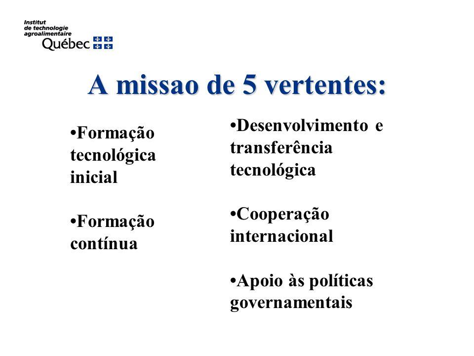Formação tecnológica inicial Formação contínua LINSTITUT DE TECHNOLOGIE AGROALIMENTAIRE A missao de 5 vertentes: Desenvolvimento e transferência tecno