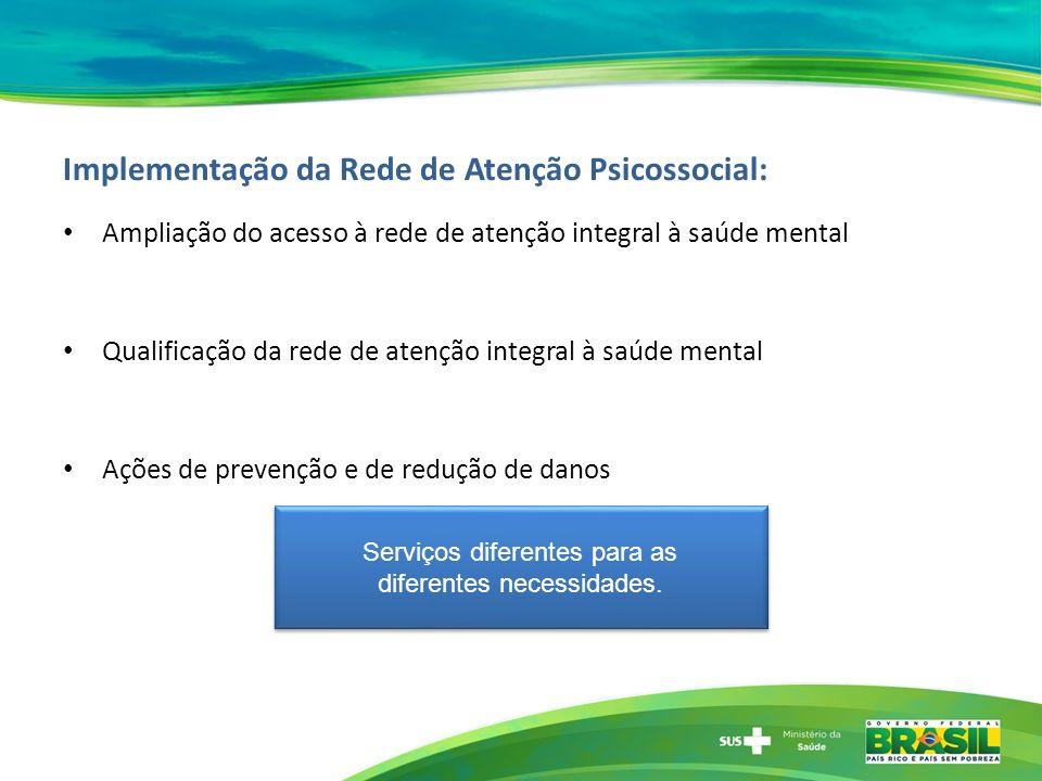 Implementação da Rede de Atenção Psicossocial: Ampliação do acesso à rede de atenção integral à saúde mental Qualificação da rede de atenção integral