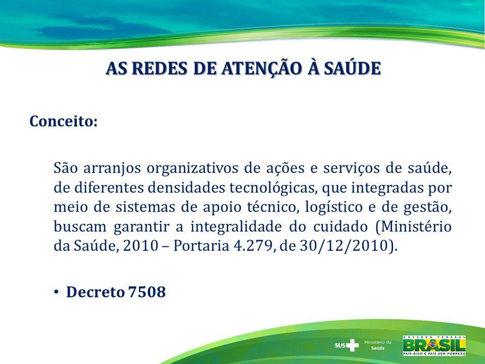 DESCRIÇÃO DO CONCEITO REDES DE ATENÇÃO À SAÚDE ORGANIZADAS por critérios de eficiência microeconômica na aplicação dos recursos.