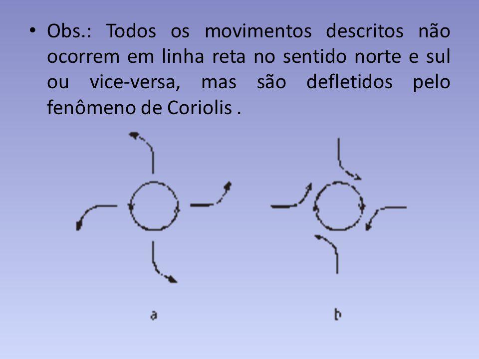 Obs.: Todos os movimentos descritos não ocorrem em linha reta no sentido norte e sul ou vice-versa, mas são defletidos pelo fenômeno de Coriolis.