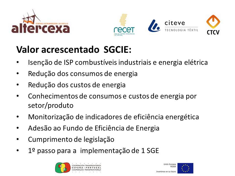 Valor acrescentado SGCIE: Isenção de ISP combustíveis industriais e energia elétrica Redução dos consumos de energia Redução dos custos de energia Con