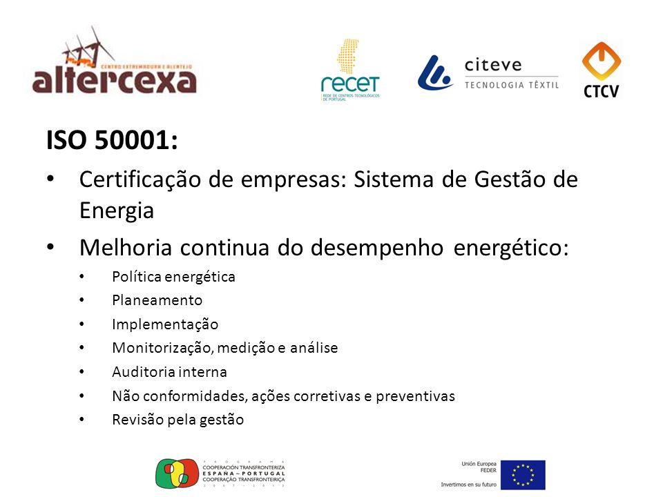 ISO 50001: Certificação de empresas: Sistema de Gestão de Energia Melhoria continua do desempenho energético: Política energética Planeamento Implemen