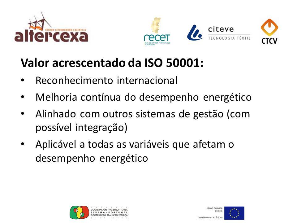 Valor acrescentado da ISO 50001: Reconhecimento internacional Melhoria contínua do desempenho energético Alinhado com outros sistemas de gestão (com p
