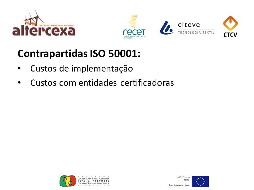 Contrapartidas ISO 50001: Custos de implementação Custos com entidades certificadoras
