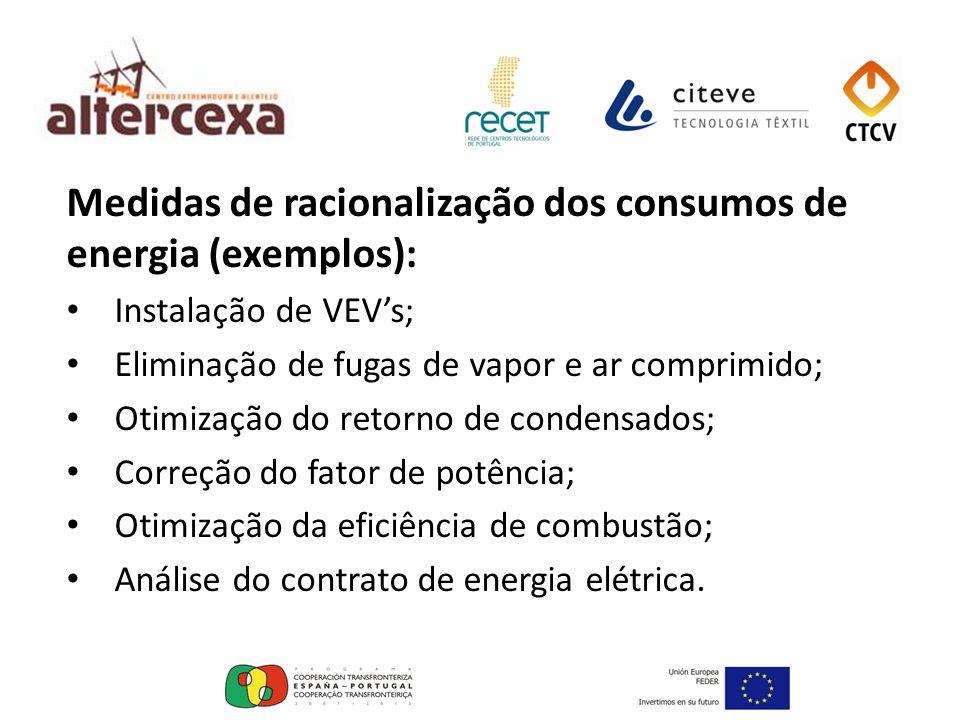Medidas de racionalização dos consumos de energia (exemplos): Instalação de VEVs; Eliminação de fugas de vapor e ar comprimido; Otimização do retorno