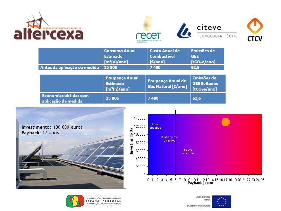 Consumo Anual Estimado [m 3 (n)/ano] Custo Anual de Combustível [/ano] Emissões de GEE [tCO 2 e/ano] Antes da aplicação da medida25 8067 48062,6 Poupa