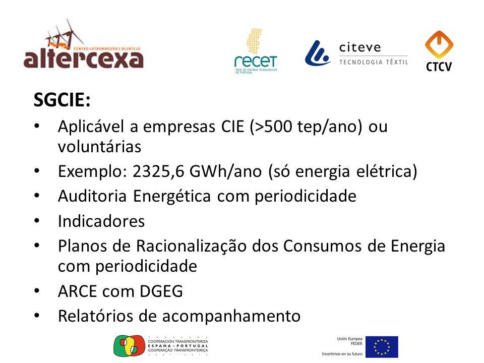 SGCIE: Aplicável a empresas CIE (>500 tep/ano) ou voluntárias Exemplo: 2325,6 GWh/ano (só energia elétrica) Auditoria Energética com periodicidade Ind