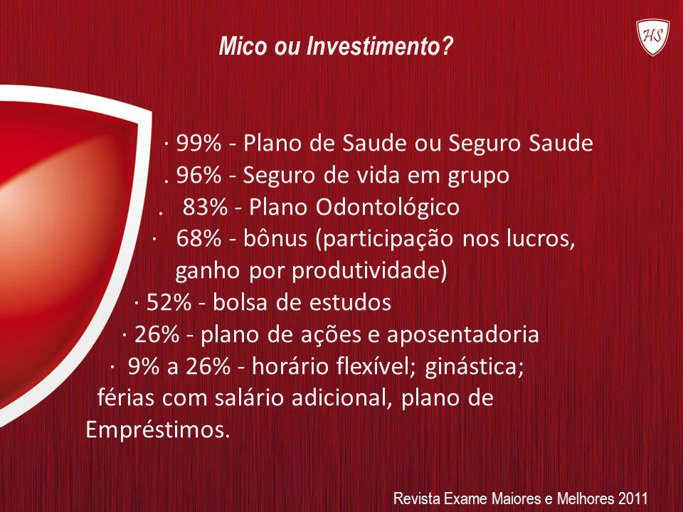 Mico ou Investimento? · 99% - Plano de Saude ou Seguro Saude. 96% - Seguro de vida em grupo. 83% - Plano Odontológico · 68% - bônus (participação nos