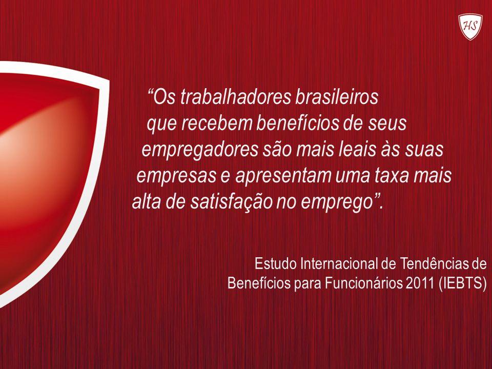 Os trabalhadores brasileiros que recebem benefícios de seus empregadores são mais leais às suas empresas e apresentam uma taxa mais alta de satisfação