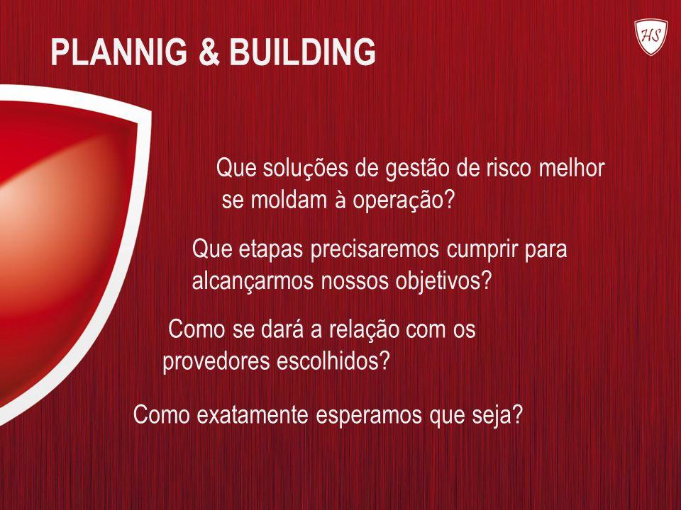 PLANNIG & BUILDING Que solu ç ões de gestão de risco melhor se moldam à opera ç ão? Como se dará a relação com os provedores escolhidos? Como exatamen