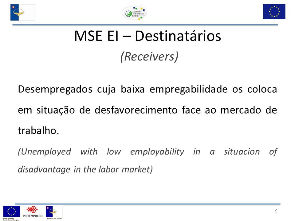 MSE EI – Destinatários (Receivers) Desempregados cuja baixa empregabilidade os coloca em situação de desfavorecimento face ao mercado de trabalho.
