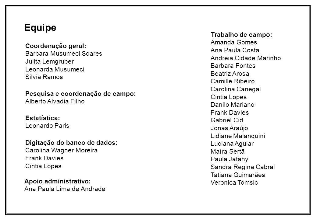 Equipe Coordenação geral: Barbara Musumeci Soares Julita Lemgruber Leonarda Musumeci Silvia Ramos Pesquisa e coordenação de campo: Alberto Alvadia Fil