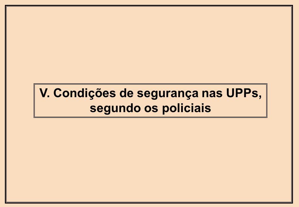 V. Condições de segurança nas UPPs, segundo os policiais