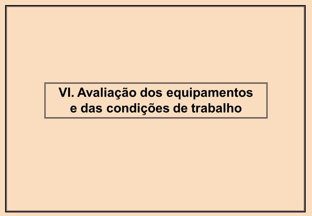 VI. Avaliação dos equipamentos e das condições de trabalho