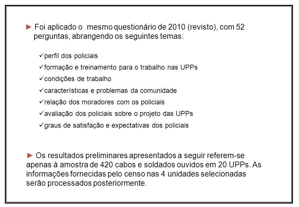 Foi aplicado o mesmo questionário de 2010 (revisto), com 52 perguntas, abrangendo os seguintes temas: perfil dos policiais formação e treinamento para