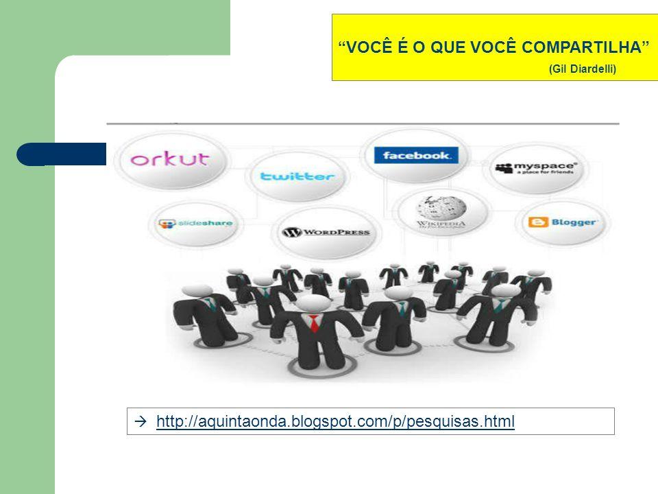 http://aquintaonda.blogspot.com/p/pesquisas.html VOCÊ É O QUE VOCÊ COMPARTILHA (Gil Diardelli)