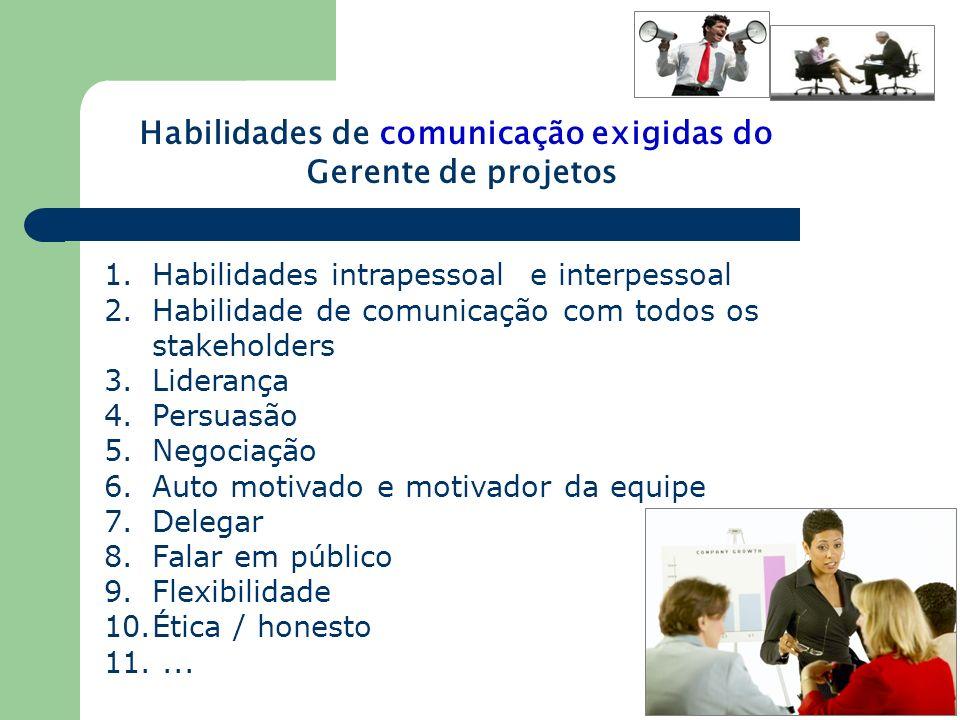 1.Habilidades intrapessoal e interpessoal 2.Habilidade de comunicação com todos os stakeholders 3.Liderança 4.Persuasão 5.Negociação 6.Auto motivado e