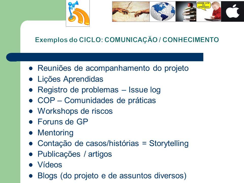 Reuniões de acompanhamento do projeto Lições Aprendidas Registro de problemas – Issue log COP – Comunidades de práticas Workshops de riscos Foruns de