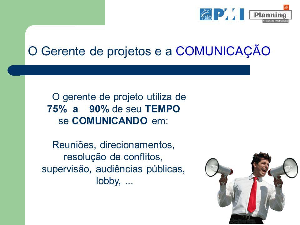 O gerente de projeto utiliza de 75% a 90% de seu TEMPO se COMUNICANDO em: Reuniões, direcionamentos, resolução de conflitos, supervisão, audiências pú