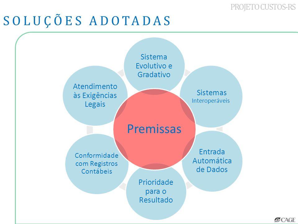 Sistemas Interoperáveis Entrada Automática de Dados Prioridade para o Resultado Conformidade com Registros Contábeis Atendimento às Exigências Legais