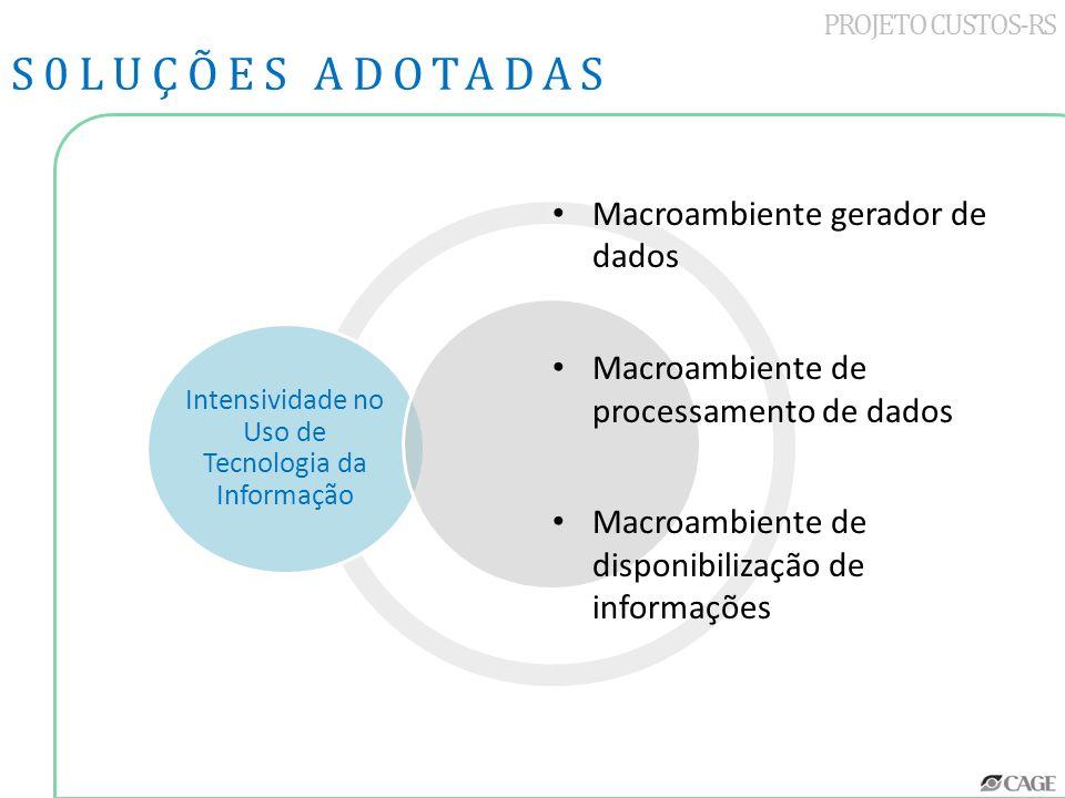 Intensividade no Uso de Tecnologia da Informação PROJETO CUSTOS-RS S0LUÇÕES ADOTADAS Macroambiente gerador de dados Macroambiente de processamento de