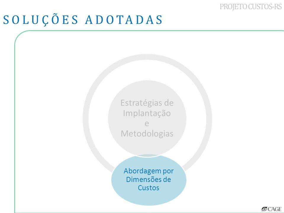 Abordagem por Dimensões de Custos PROJETO CUSTOS-RS SOLUÇÕES ADOTADAS Estratégias de Implantação e Metodologias