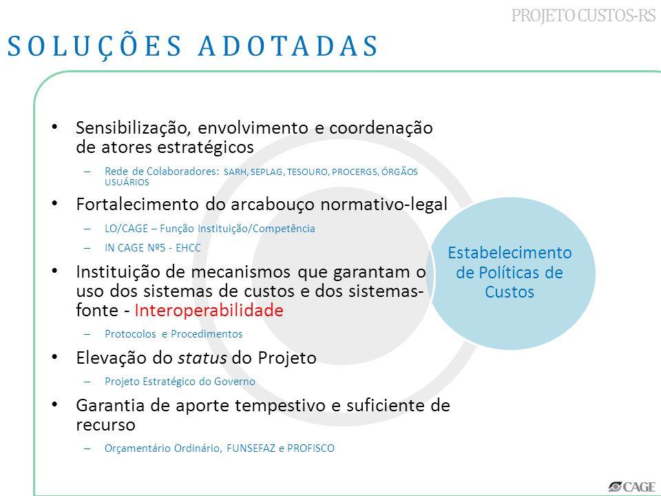 Estabelecimento de Políticas de Custos PROJETO CUSTOS-RS SOLUÇÕES ADOTADAS Sensibilização, envolvimento e coordenação de atores estratégicos – Rede de