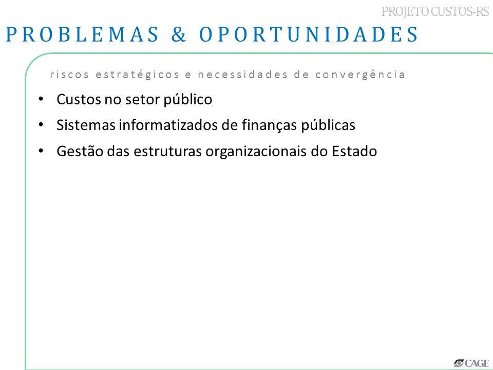 PROJETO CUSTOS-RS PROBLEMAS & OPORTUNIDADES riscos estratégicos e necessidades de convergência Custos no setor público Sistemas informatizados de fina