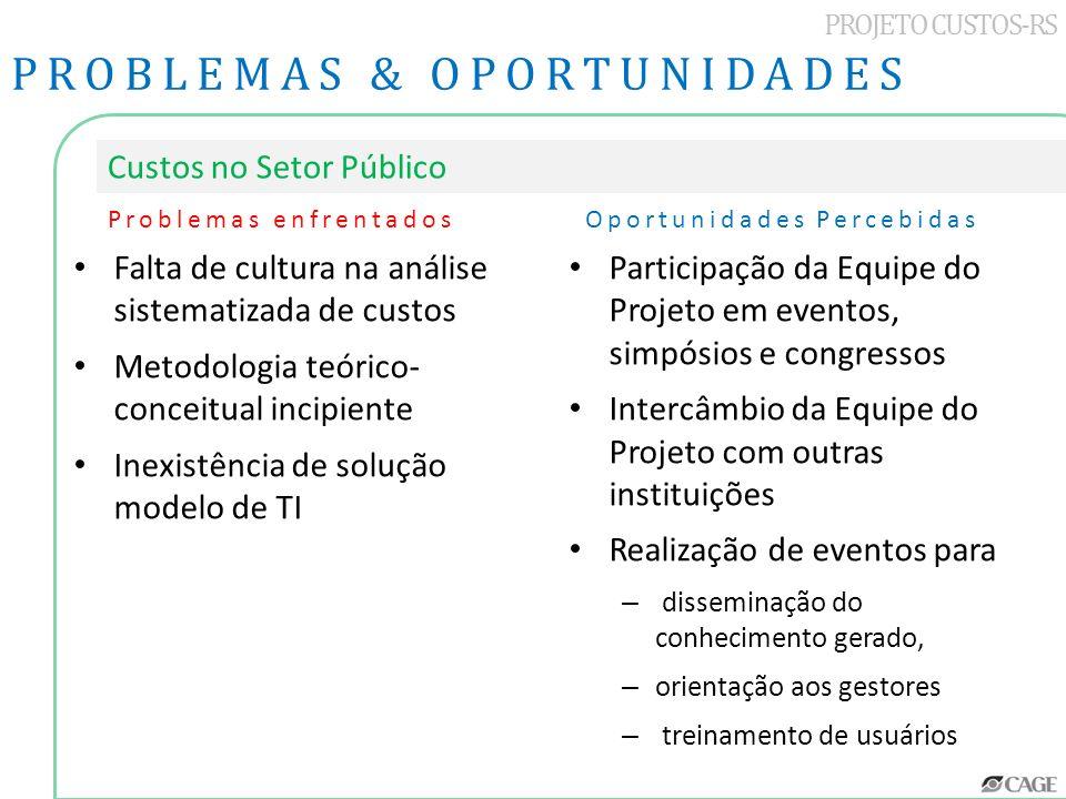 PROJETO CUSTOS-RS PROBLEMAS & OPORTUNIDADES Custos no Setor Público Falta de cultura na análise sistematizada de custos Metodologia teórico- conceitua